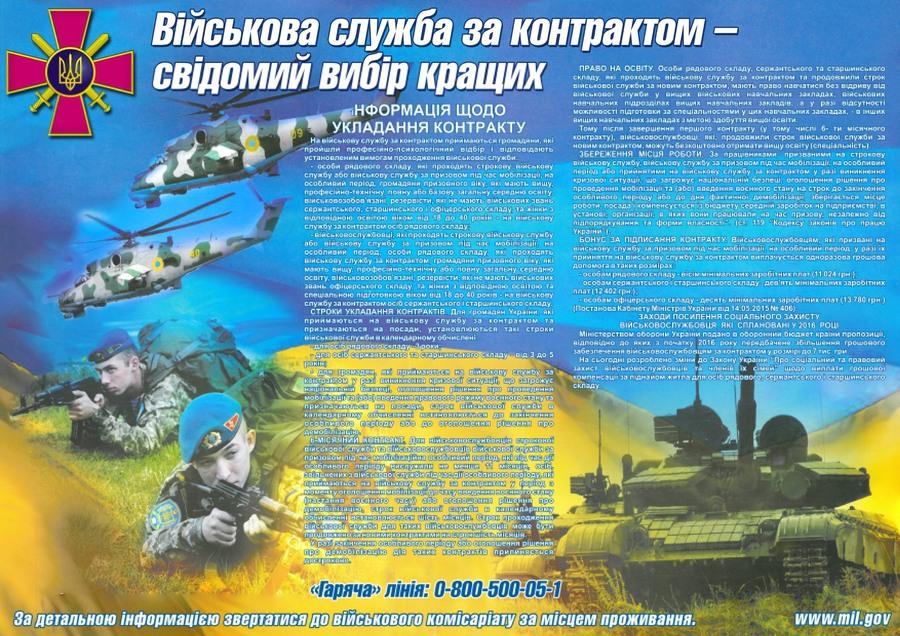 служба по контракту в украине вакансии